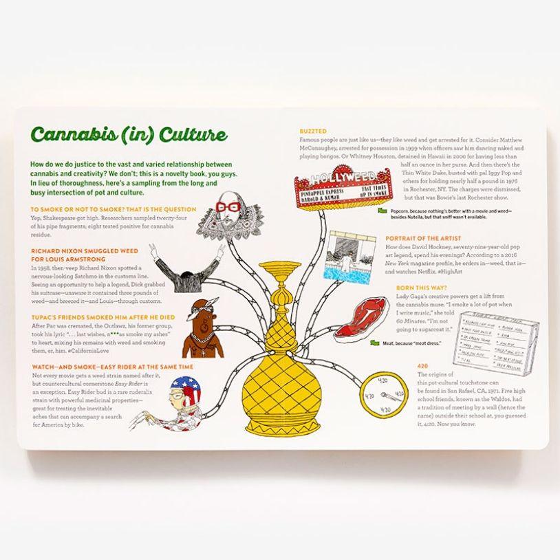 Cartea Prafumata